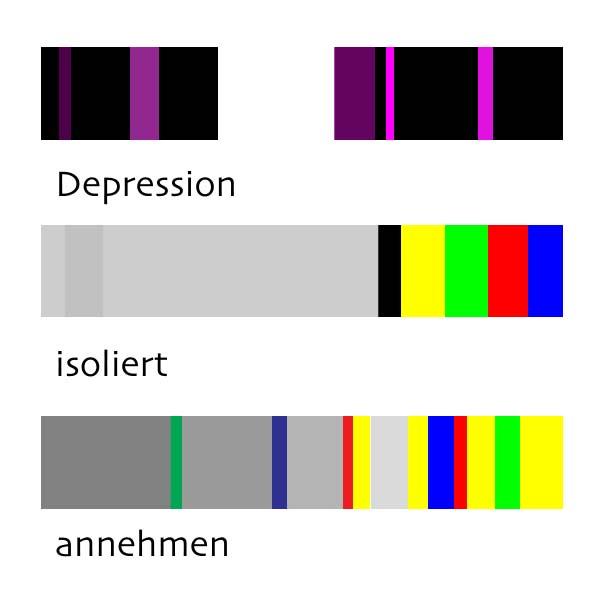 Charakter von Schriften (Digitale-Medien-Lexikon)